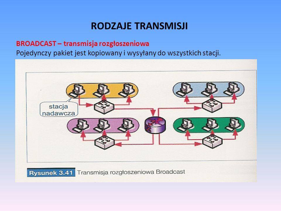 RODZAJE TRANSMISJI BROADCAST – transmisja rozgłoszeniowa Pojedynczy pakiet jest kopiowany i wysyłany do wszystkich stacji. sieciowych.