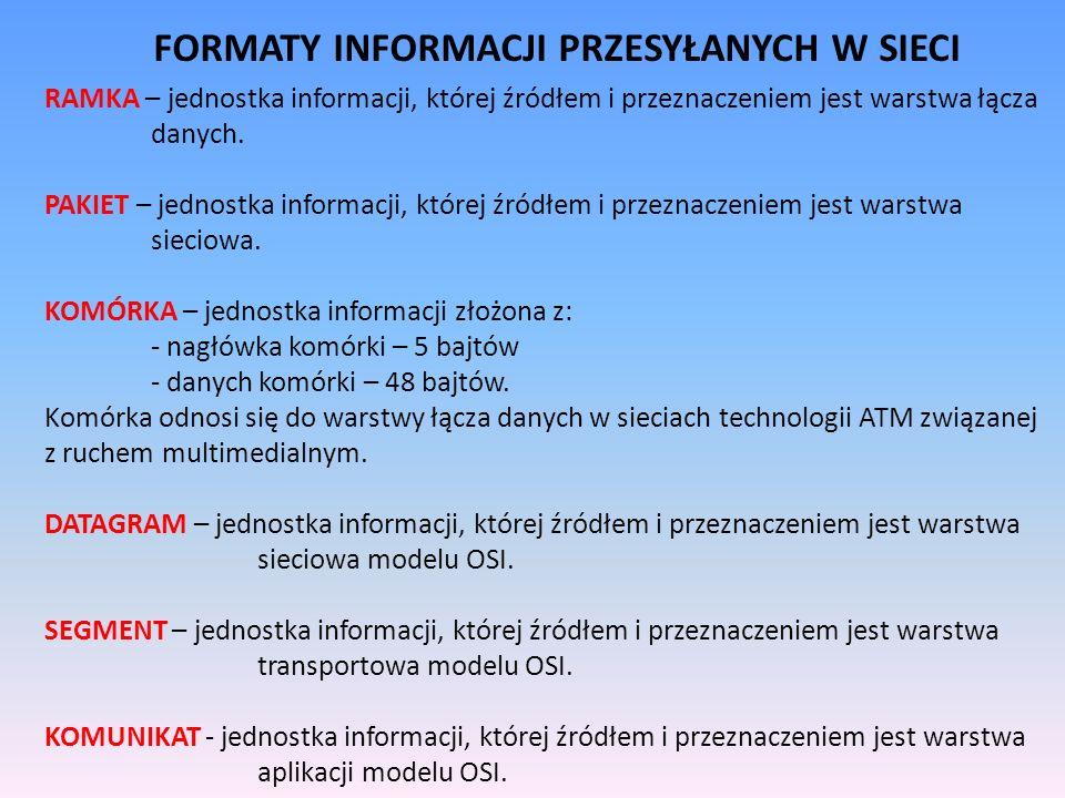 FORMATY INFORMACJI PRZESYŁANYCH W SIECI RAMKA – jednostka informacji, której źródłem i przeznaczeniem jest warstwa łącza danych. PAKIET – jednostka in