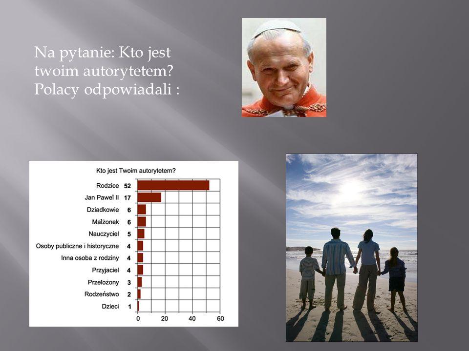 Na pytanie: Kto jest twoim autorytetem? Polacy odpowiadali :