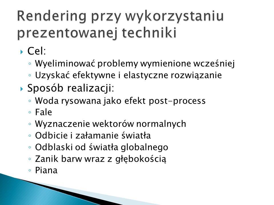 Cel: Wyeliminować problemy wymienione wcześniej Uzyskać efektywne i elastyczne rozwiązanie Sposób realizacji: Woda rysowana jako efekt post-process Fa