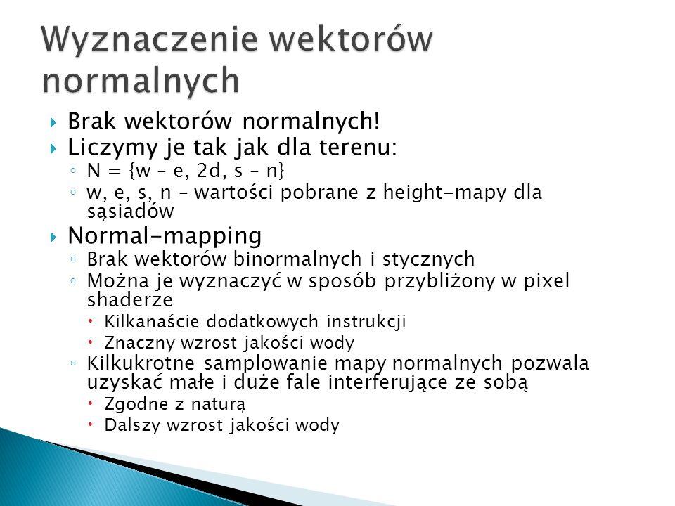 Brak wektorów normalnych! Liczymy je tak jak dla terenu: N = {w – e, 2d, s – n} w, e, s, n – wartości pobrane z height-mapy dla sąsiadów Normal-mappin