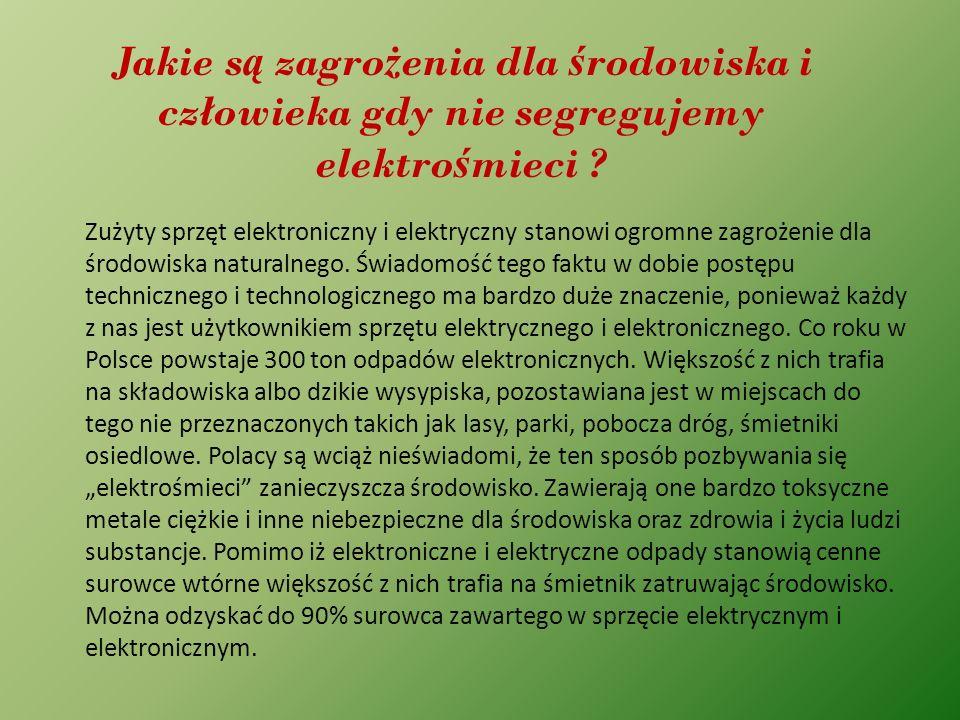 Zużyty sprzęt elektroniczny i elektryczny stanowi ogromne zagrożenie dla środowiska naturalnego.