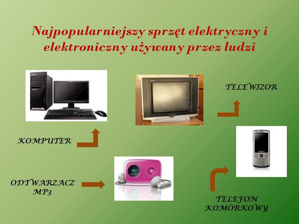 Zu ż yty komputer Przed oddaniem sprzętu elektrycznego lub elektronicznego, w tym przypadku komputera, należy sprawdzić czy da się on naprawić.