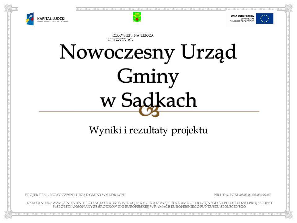 Wyniki i rezultaty projektu CZŁOWIEK – NAJLEPSZA INWESTYCJA.