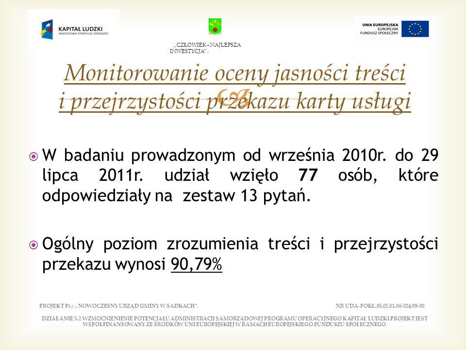 W badaniu prowadzonym od września 2010r. do 29 lipca 2011r.