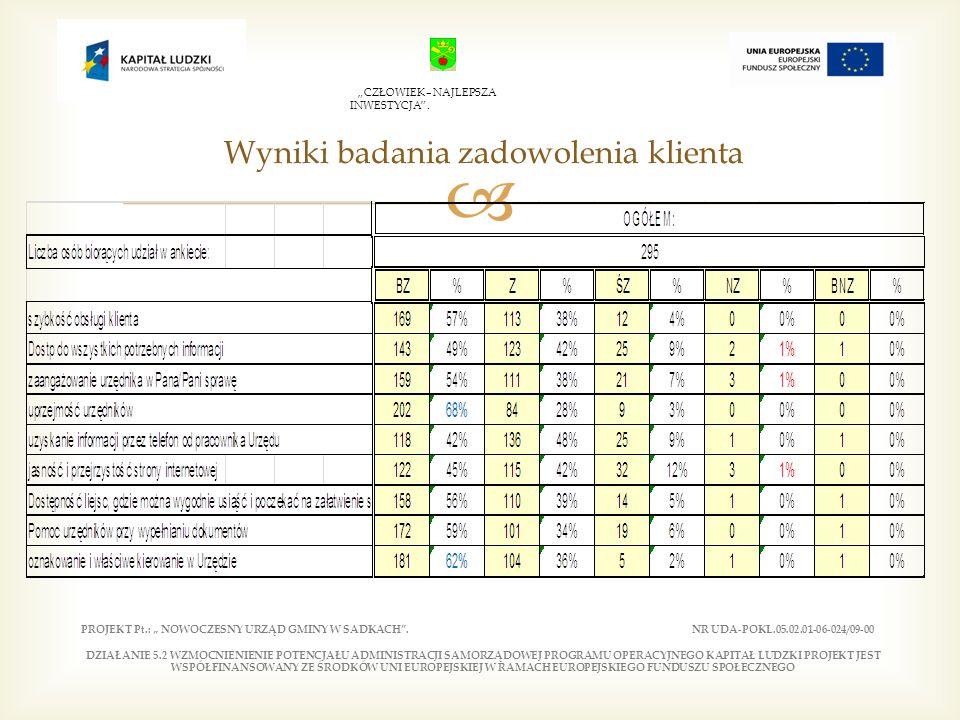 W czasie trwania projektu pracownicy Urzędu Gminy w Sadkach zamieszczali płatne ogłoszenia w prasie.