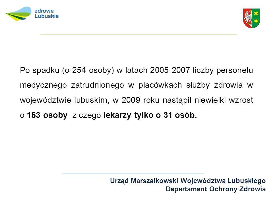 Urząd Marszałkowski Województwa Lubuskiego Departament Ochrony Zdrowia Po spadku (o 254 osoby) w latach 2005-2007 liczby personelu medycznego zatrudni