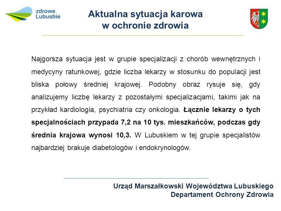 Urząd Marszałkowski Województwa Lubuskiego Departament Ochrony Zdrowia Aktualna sytuacja karowa w ochronie zdrowia Najgorsza sytuacja jest w grupie sp