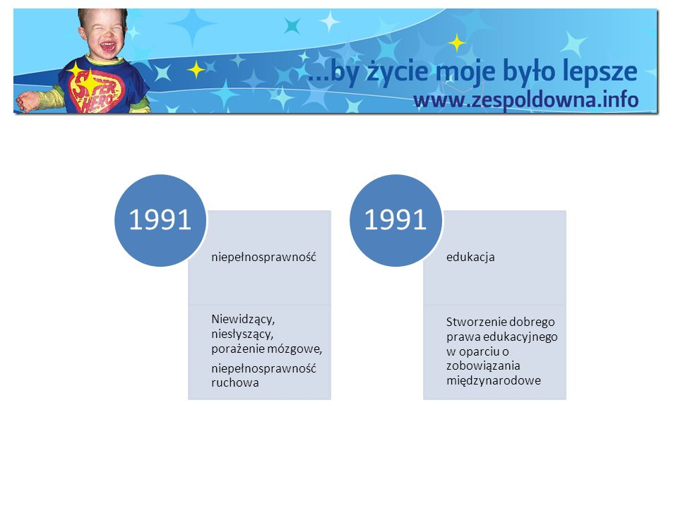 1991 ustawa o ustroju oświatyGdzie jest zespół Downa? Gdzie jest autyzm?