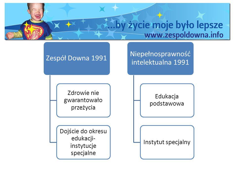 1991-2000 wzrost przeżywalności ZD 1990-1995 Pierwsza fala autyzmu 1990 powstają pierwsze ośrodki wczesnej interwencji ZMIANY 1990-2000