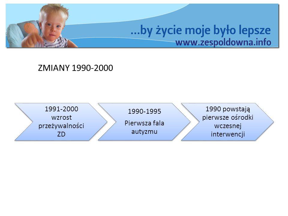 1990 Powstaje pierwszy ośrodek wczesnej interwencji we Wrocławiu Powstaje pierwsza szkoła zajmująca się konkretną niepełnosprawnością 1991 Uchwalona zostaje pierwsza ustawa oświatowa Powstają pierwsze szkoły integracyjne z modelem integracji różnych niepełnosprawności, powstają szkoły specjalne dla ZD 1999 Powstaje pierwsza publiczna szkoła dla autystów w Polsce Prowadzone są pierwsze projekty edukacyjne w ramach pilotaży