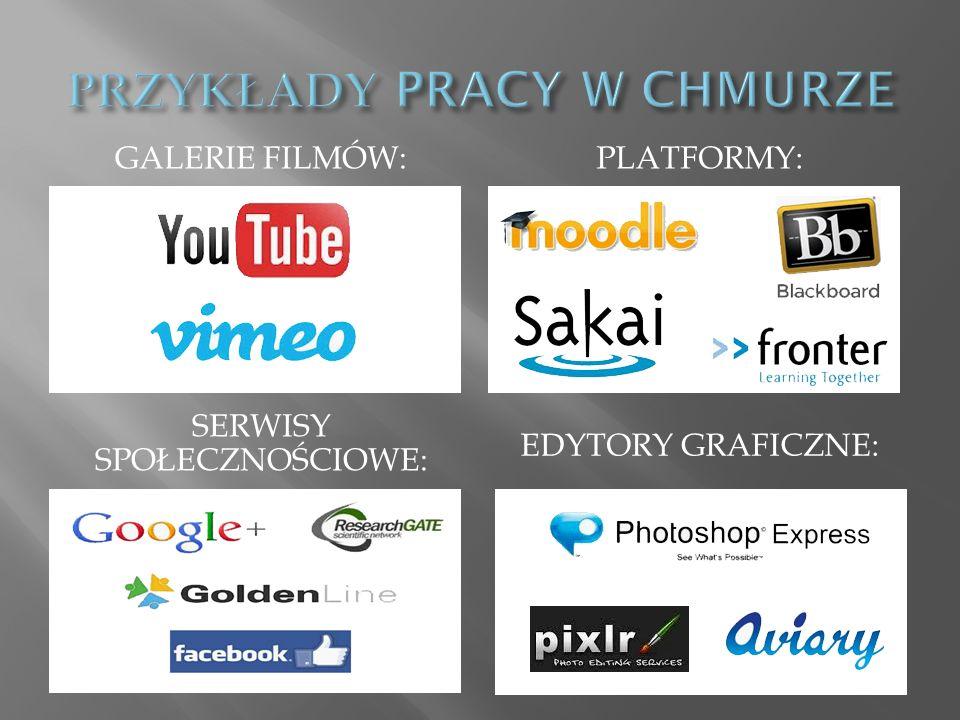 GALERIE FILMÓW:PLATFORMY: SERWISY SPOŁECZNOŚCIOWE: EDYTORY GRAFICZNE: