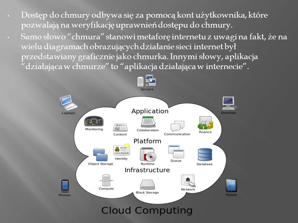 Dostęp do chmury odbywa się za pomocą kont użytkownika, które pozwalają na weryfikację uprawnień dostępu do chmury.