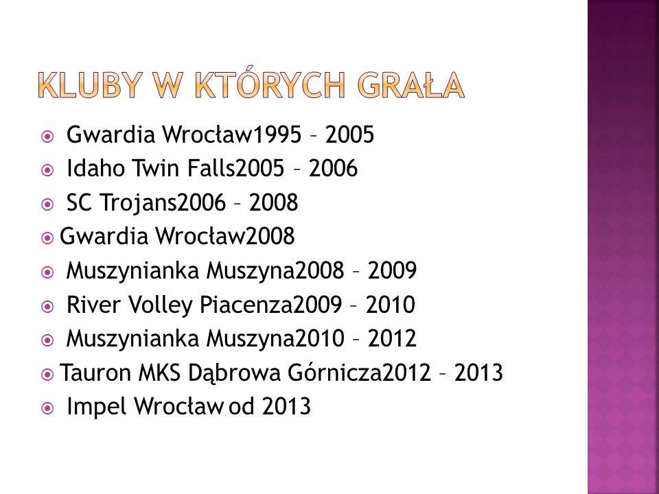Gwardia Wrocław1995 – 2005 Idaho Twin Falls2005 – 2006 SC Trojans2006 – 2008 Gwardia Wrocław2008 Muszynianka Muszyna2008 – 2009 River Volley Piacenza2