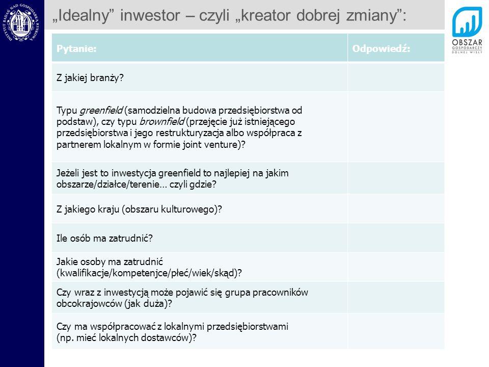 Idealny inwestor – czyli kreator dobrej zmiany: Pytanie:Odpowiedź: Z jakiej branży? Typu greenfield (samodzielna budowa przedsiębiorstwa od podstaw),
