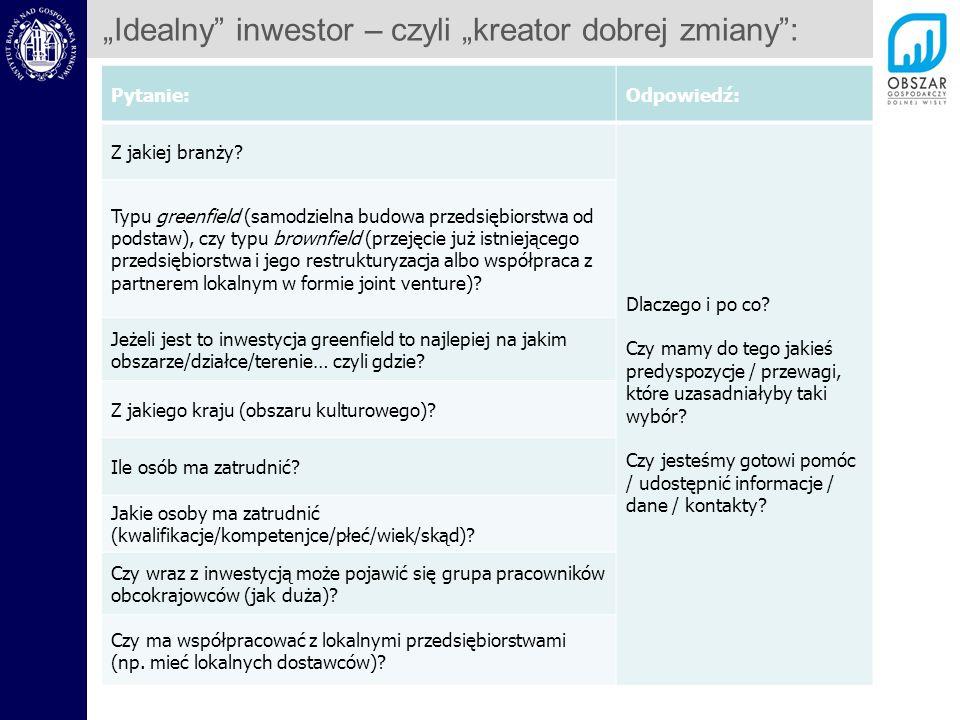 Idealny inwestor – czyli kreator dobrej zmiany: Pytanie:Odpowiedź: Z jakiej branży? Dlaczego i po co? Czy mamy do tego jakieś predyspozycje / przewagi