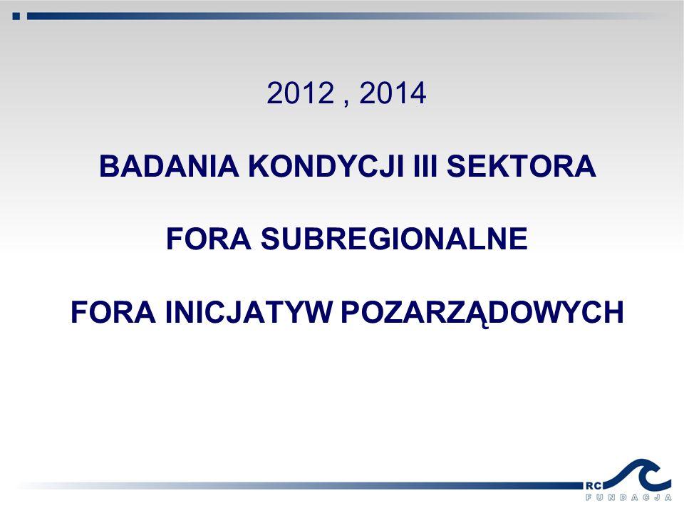 2012, 2014 BADANIA KONDYCJI III SEKTORA FORA SUBREGIONALNE FORA INICJATYW POZARZĄDOWYCH