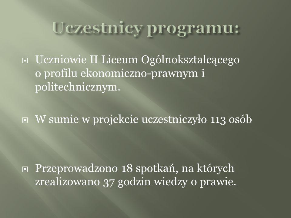 Uczniowie II Liceum Ogólnokształcącego o profilu ekonomiczno-prawnym i politechnicznym.