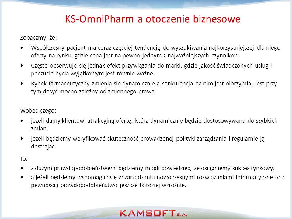 KS-OmniPharm a otoczenie biznesowe Zobaczmy, że: Współczesny pacjent ma coraz częściej tendencję do wyszukiwania najkorzystniejszej dla niego oferty n