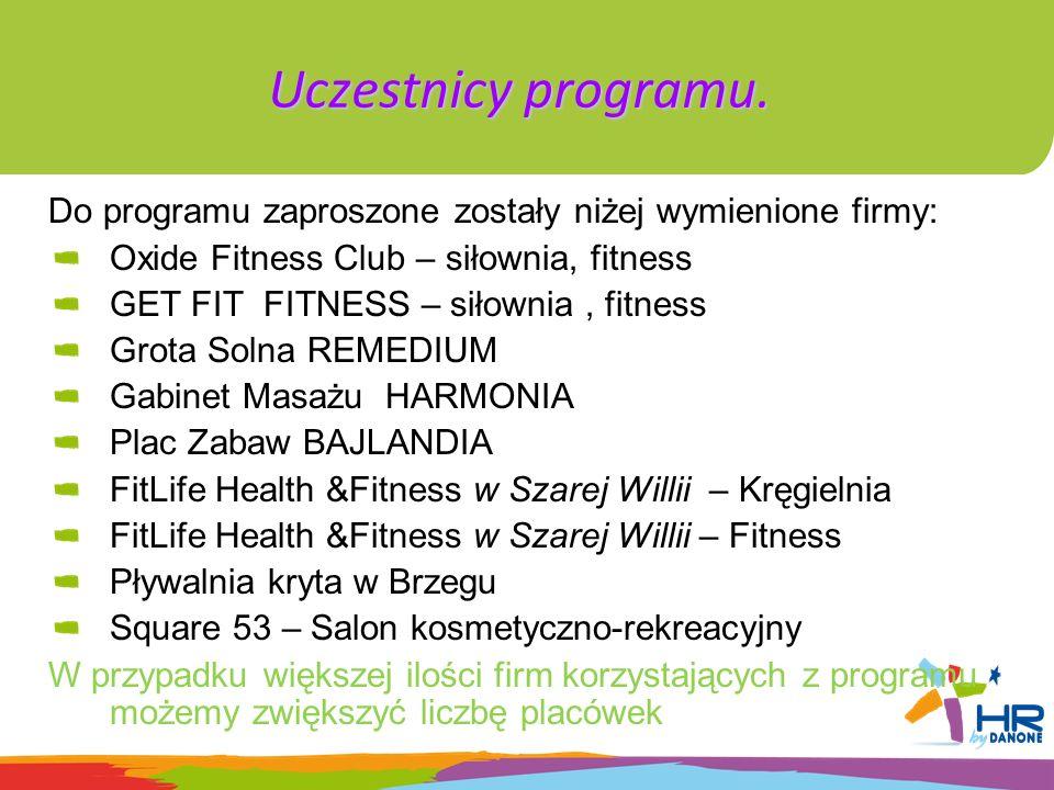 Uczestnicy programu. Do programu zaproszone zostały niżej wymienione firmy: Oxide Fitness Club – siłownia, fitness GET FIT FITNESS – siłownia, fitness