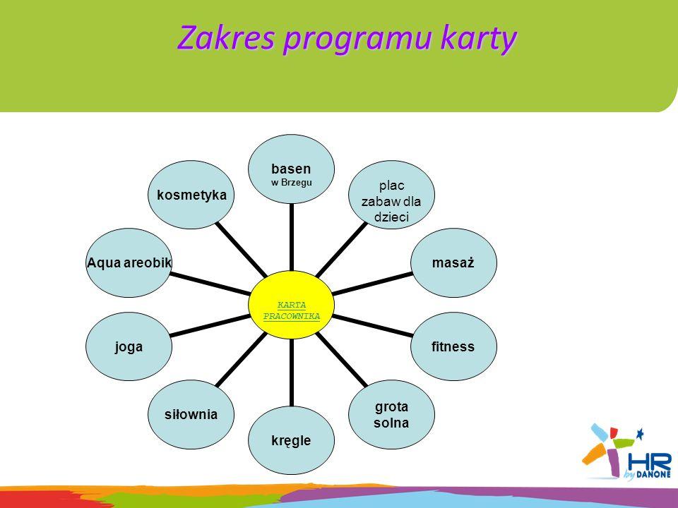 Zakres programu karty KARTA PRACOWNIKA basen w Brzegu plac zabaw dla dzieci masażfitnessgrota solnakręglesiłowniajoga Aqua areobik kosmetyka