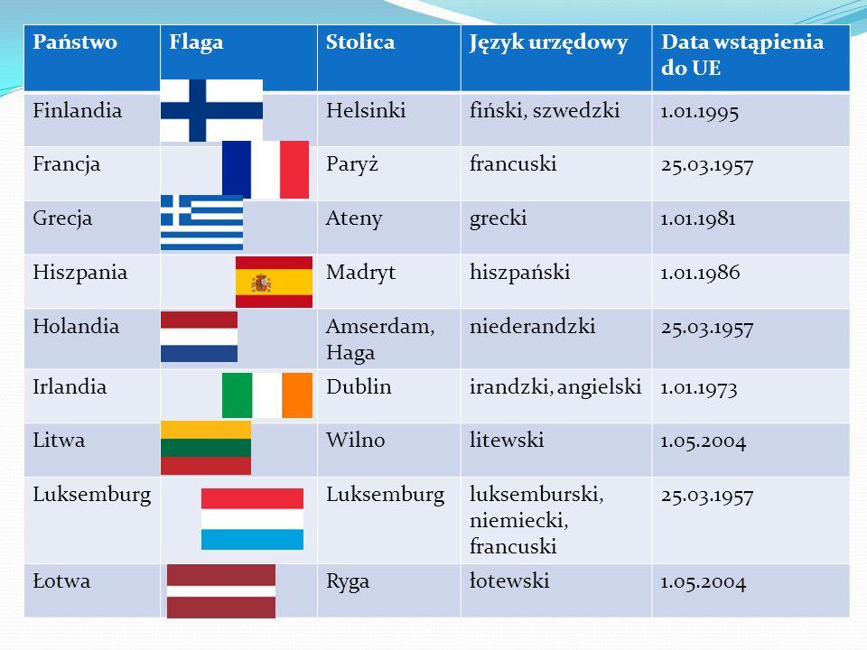 PaństwoFlagaStolicaJęzyk urzędowyData wstąpienia do UE FinlandiaHelsinkifiński, szwedzki1.01.1995 FrancjaParyżfrancuski25.03.1957 GrecjaAtenygrecki1.0
