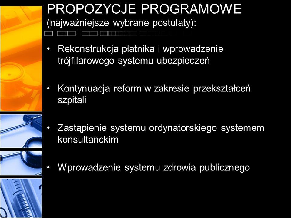 PROPOZYCJE PROGRAMOWE (najważniejsze wybrane postulaty): Rekonstrukcja płatnika i wprowadzenie trójfilarowego systemu ubezpieczeń Kontynuacja reform w