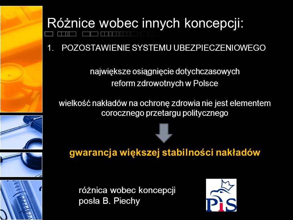 Różnice wobec innych koncepcji: 1.POZOSTAWIENIE SYSTEMU UBEZPIECZENIOWEGO największe osiągnięcie dotychczasowych reform zdrowotnych w Polsce wielkość