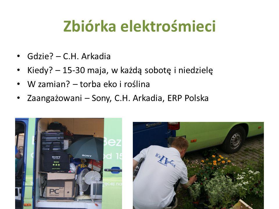 Zbiórka elektrośmieci Gdzie.– C.H. Arkadia Kiedy.
