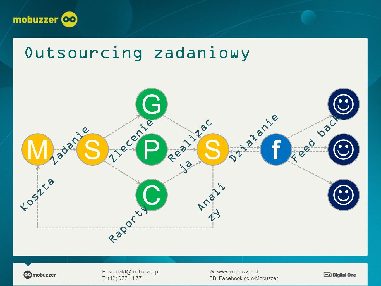 Outsourcing zadaniowy E: kontakt@mobuzzer.plW: www.mobuzzer.pl T: (42) 677 14 77FB: Facebook.com/Mobuzzer M G P C SSf Zadanie Zlecenie Realizac ja Dzi