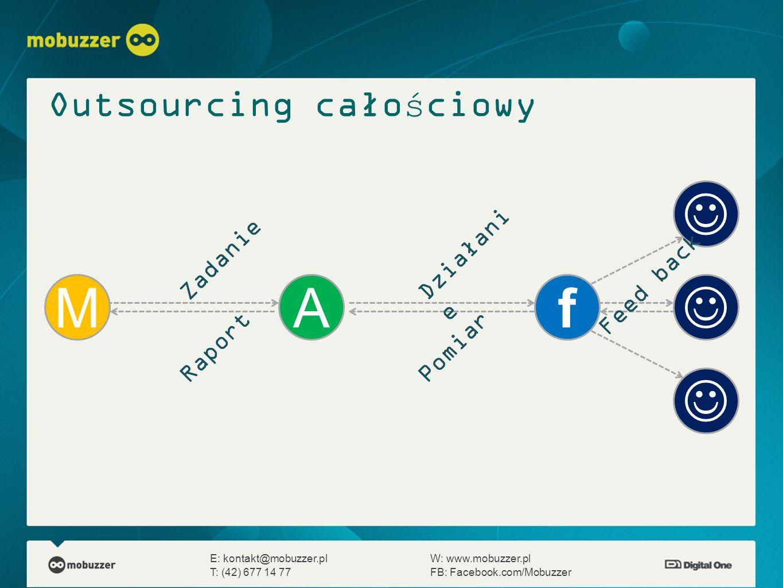 Outsourcing całościowy E: kontakt@mobuzzer.plW: www.mobuzzer.pl T: (42) 677 14 77FB: Facebook.com/Mobuzzer MAf Zadanie Działani e Feed back Pomiar Rap