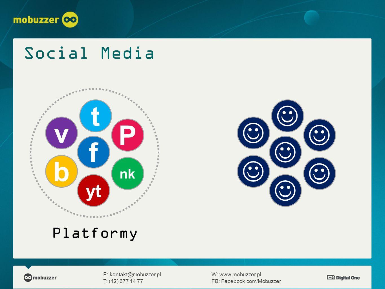 Czas Pieniądze Praca Wiedza E: kontakt@mobuzzer.plW: www.mobuzzer.pl T: (42) 677 14 77FB: Facebook.com/Mobuzzer Planowanie Komunikacja Koszt Social Media