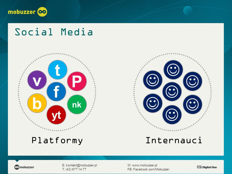 E: kontakt@mobuzzer.plW: www.mobuzzer.pl T: (42) 677 14 77FB: Facebook.com/Mobuzzer t b yt nk P v f Platformy społecznościowe Social Media