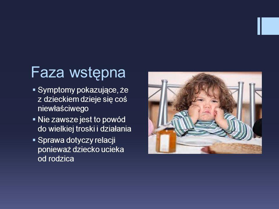 Faza wstępna Symptomy pokazujące, że z dzieckiem dzieje się coś niewłaściwego Nie zawsze jest to powód do wielkiej troski i działania Sprawa dotyczy r