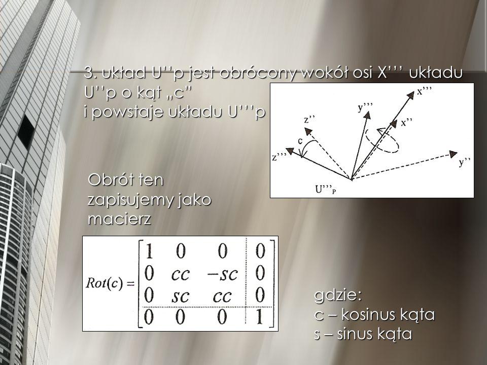 Przy obrotach układów Up, Up, i Up i początek tych układów współrzędnych nie zmienia się i jest wciąż taki sam, czyli pozostaje nim punkt P Układ Up jest przesunięty o wektor względem układu głównego.