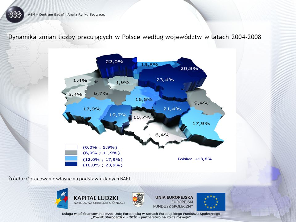 Dynamika zmian liczby pracujących w Polsce według województw w latach 2004-2008 Źródło: Opracowanie własne na podstawie danych BAEL.