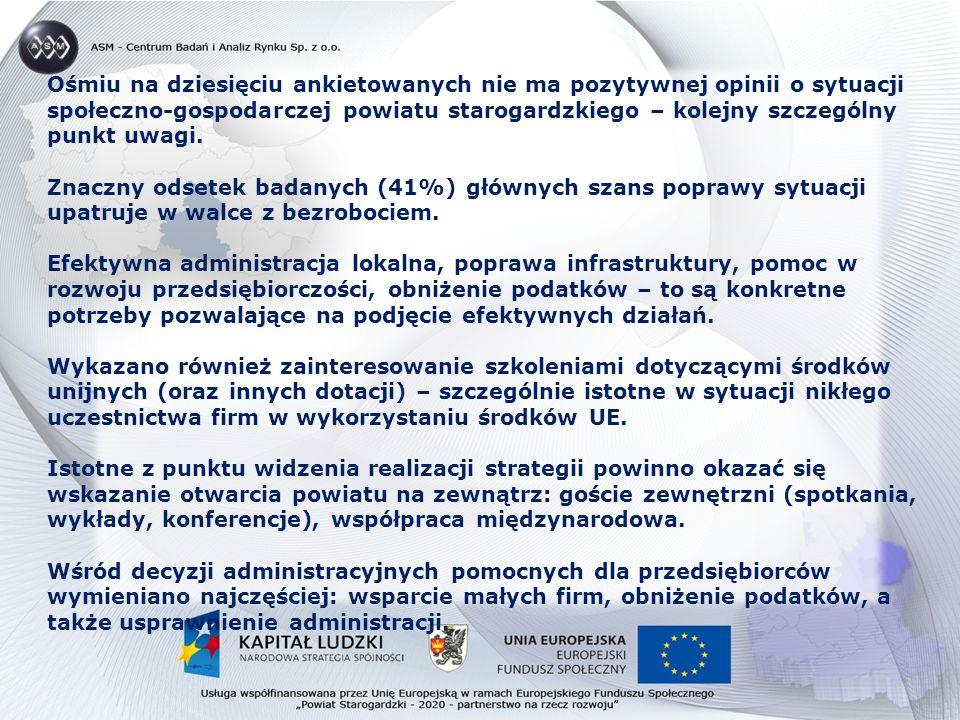 Ośmiu na dziesięciu ankietowanych nie ma pozytywnej opinii o sytuacji społeczno-gospodarczej powiatu starogardzkiego – kolejny szczególny punkt uwagi.