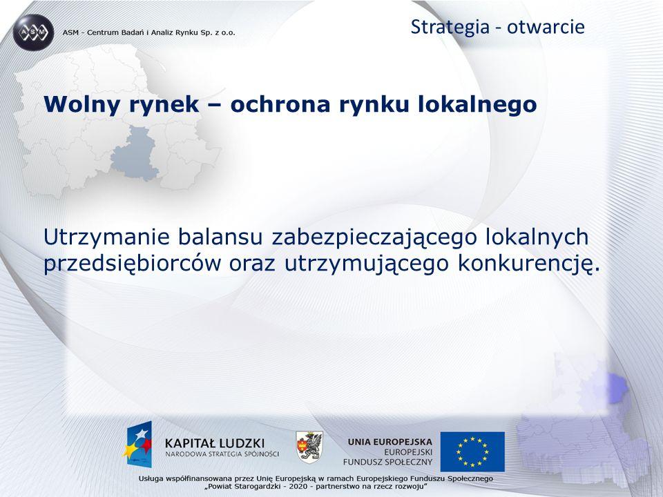 Wolny rynek – ochrona rynku lokalnego Utrzymanie balansu zabezpieczającego lokalnych przedsiębiorców oraz utrzymującego konkurencję.