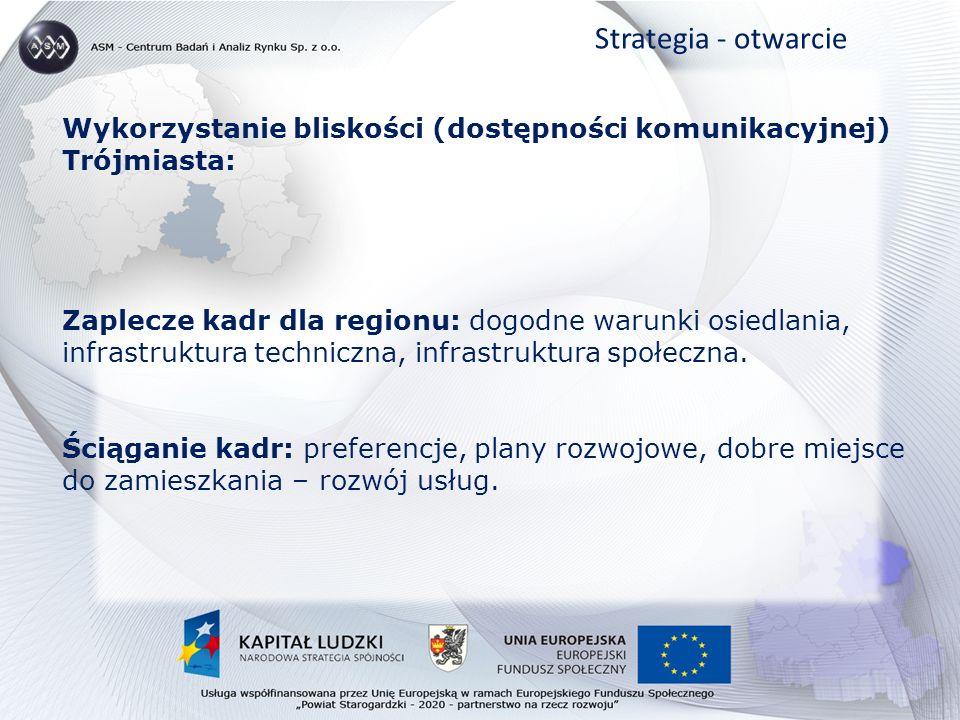 Wykorzystanie bliskości (dostępności komunikacyjnej) Trójmiasta: Zaplecze kadr dla regionu: dogodne warunki osiedlania, infrastruktura techniczna, infrastruktura społeczna.
