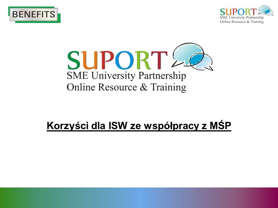 Korzyści dla ISW ze współpracy z MŚP