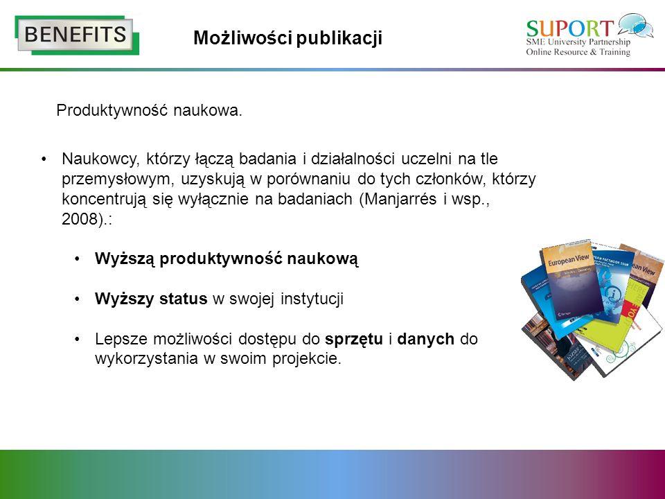 Możliwości publikacji Produktywność naukowa.