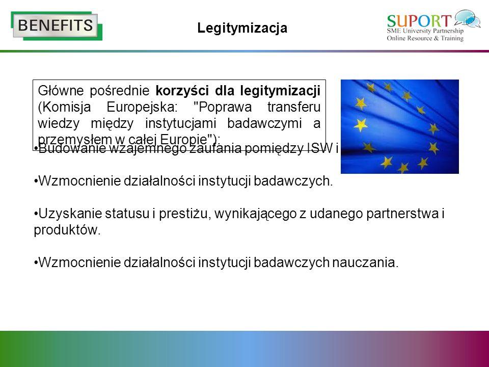 Legitymizacja Budowanie wzajemnego zaufania pomiędzy ISW i MSP, Wzmocnienie działalności instytucji badawczych. Uzyskanie statusu i prestiżu, wynikają