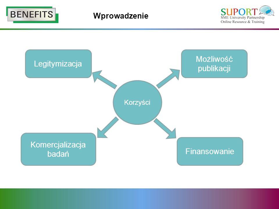Wprowadzenie Korzyści Możliwość publikacji Legitymizacja Finansowanie Komercjalizacja badań