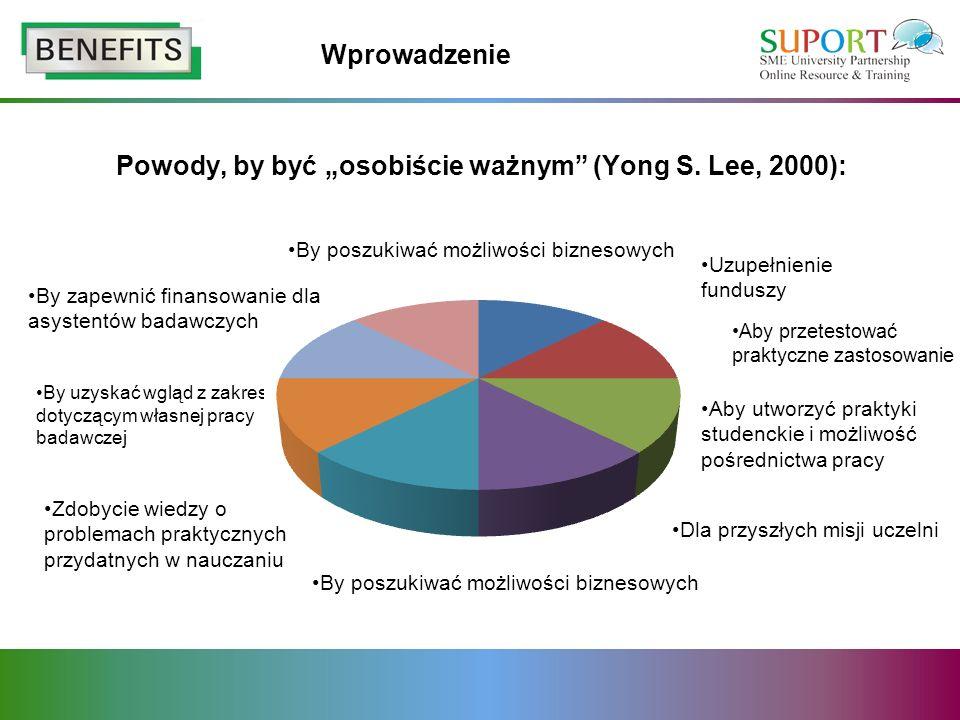 Wprowadzenie Powody, by być osobiście ważnym (Yong S. Lee, 2000): Uzupełnienie funduszy By poszukiwać możliwości biznesowych By uzyskać wgląd z zakres
