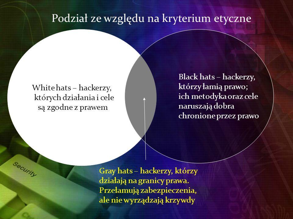 White hats – hackerzy, których działania i cele są zgodne z prawem Black hats – hackerzy, którzy łamią prawo; ich metodyka oraz cele naruszają dobra chronione przez prawo Podział ze względu na kryterium etyczne Gray hats – hackerzy, którzy działają na granicy prawa.
