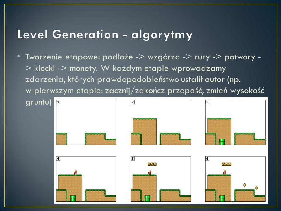 Tworzenie etapowe: podłoże -> wzgórza -> rury -> potwory - > klocki -> monety. W każdym etapie wprowadzamy zdarzenia, których prawdopodobieństwo ustal