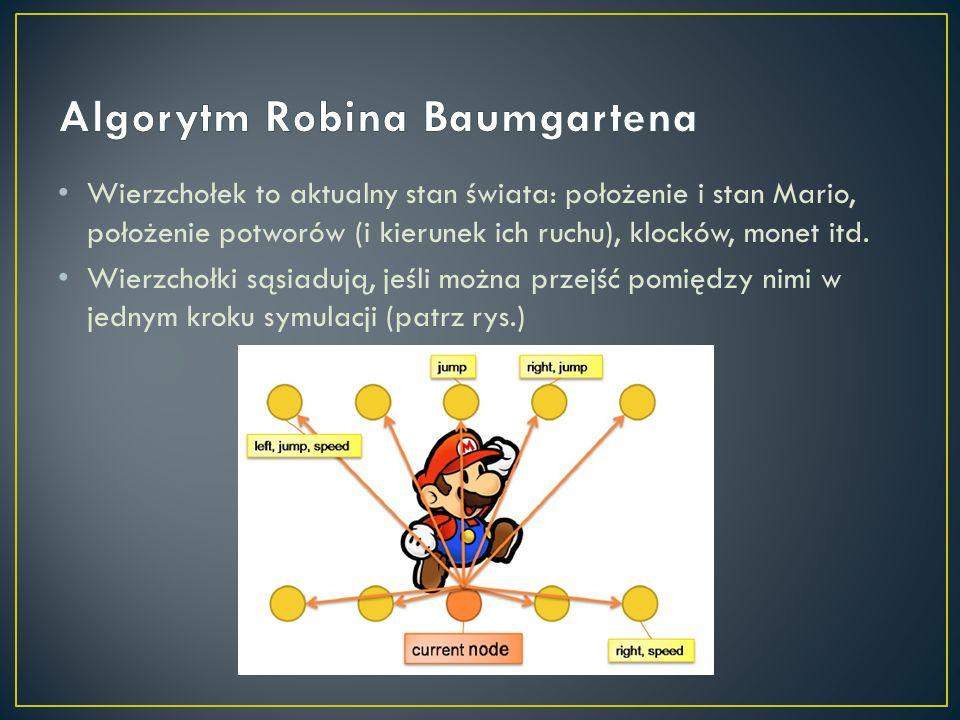 Wierzchołek to aktualny stan świata: położenie i stan Mario, położenie potworów (i kierunek ich ruchu), klocków, monet itd. Wierzchołki sąsiadują, jeś
