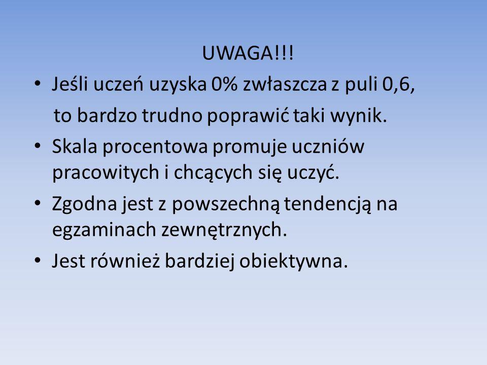 UWAGA!!! Jeśli uczeń uzyska 0% zwłaszcza z puli 0,6, to bardzo trudno poprawić taki wynik. Skala procentowa promuje uczniów pracowitych i chcących się