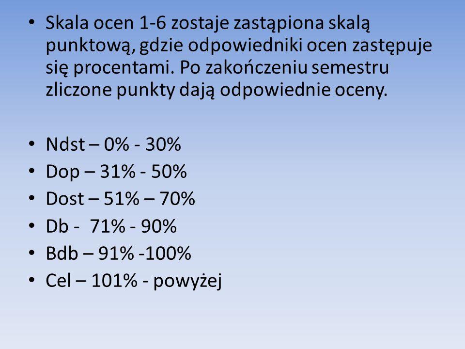 Skala ocen 1-6 zostaje zastąpiona skalą punktową, gdzie odpowiedniki ocen zastępuje się procentami. Po zakończeniu semestru zliczone punkty dają odpow