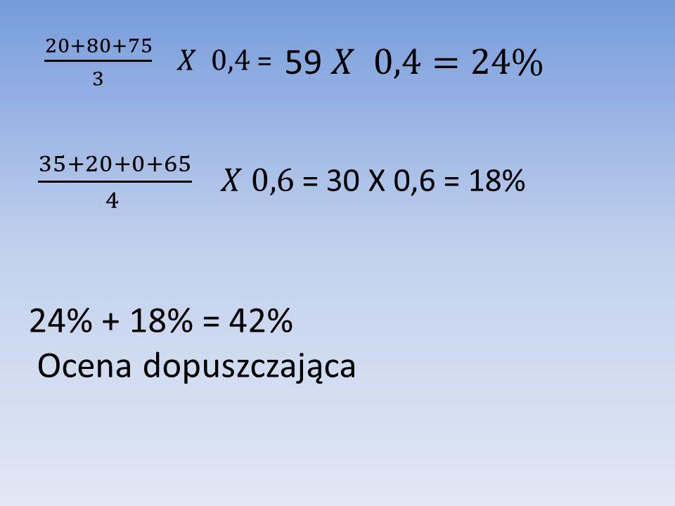 24% + 18% = 42% Ocena dopuszczająca